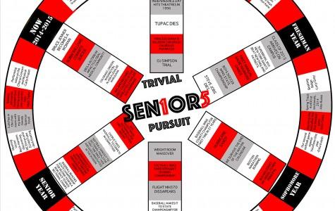 Senior Gameboard