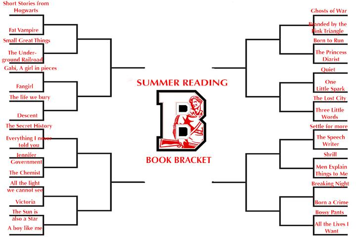 March Madness Summer Reading 2017