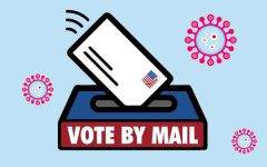 Mail-in voting: A Guide to Sending Your Ballot and Potential Complications