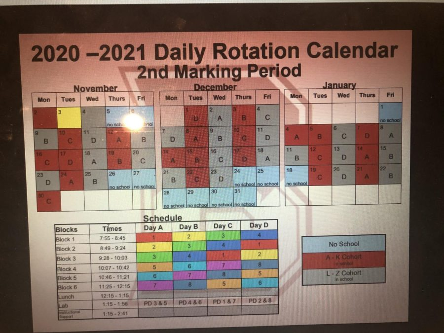 The New Rotate and Drop Schedule: What Do the Students Think?